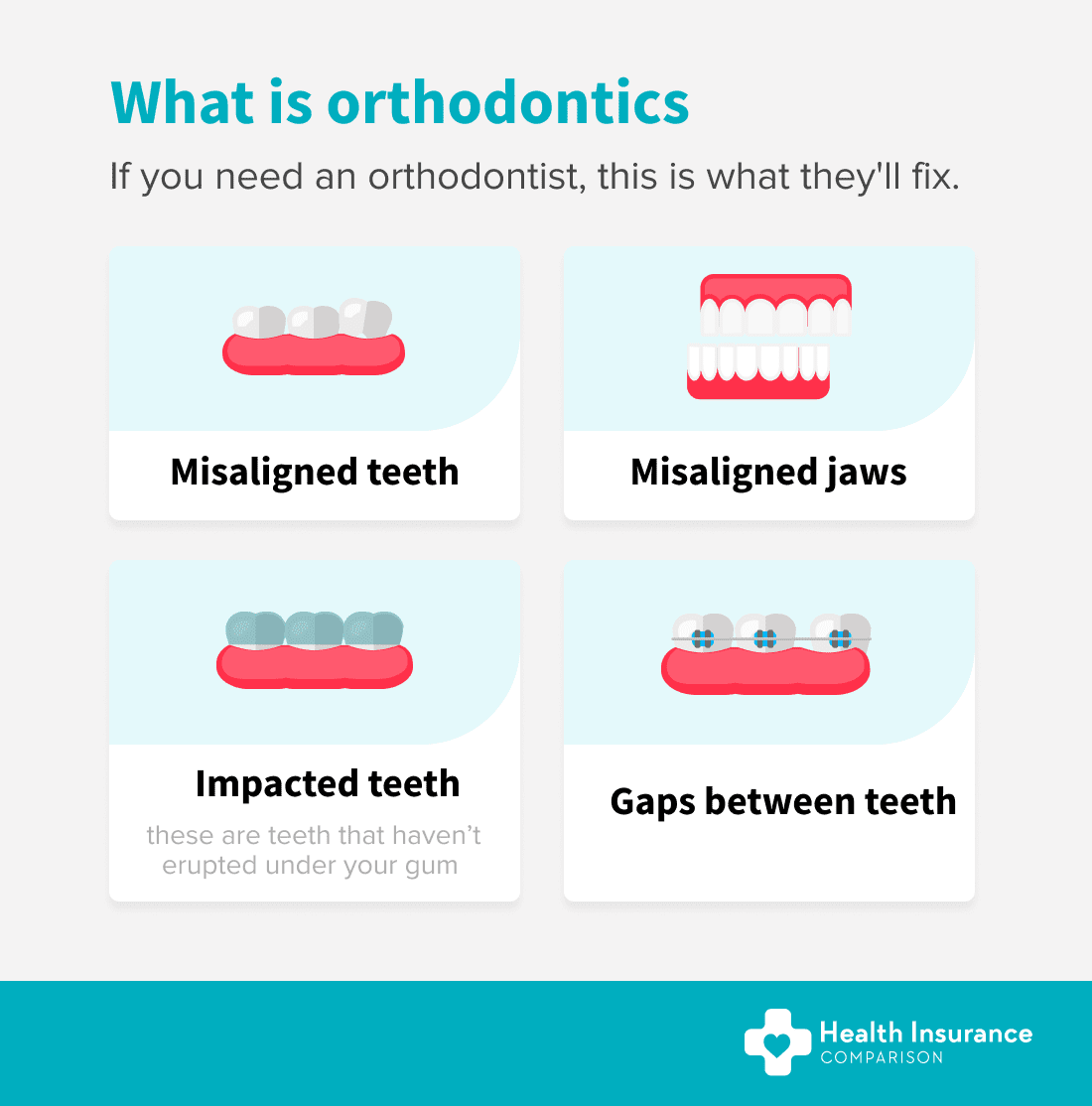 A guide to orthodontic treatment